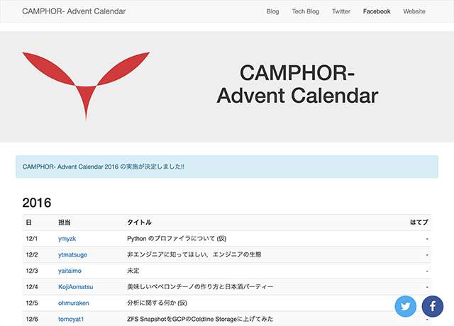 CAMPHOR- Advent Calendar 2016